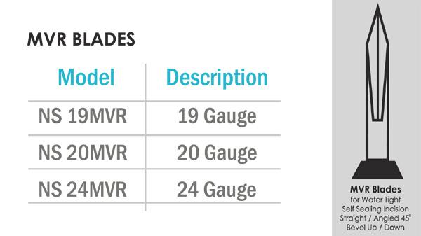 MVR Blades