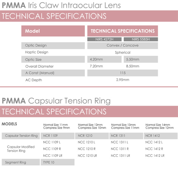 PMMA Iris Claw Intraocular Lens Technical Specifications